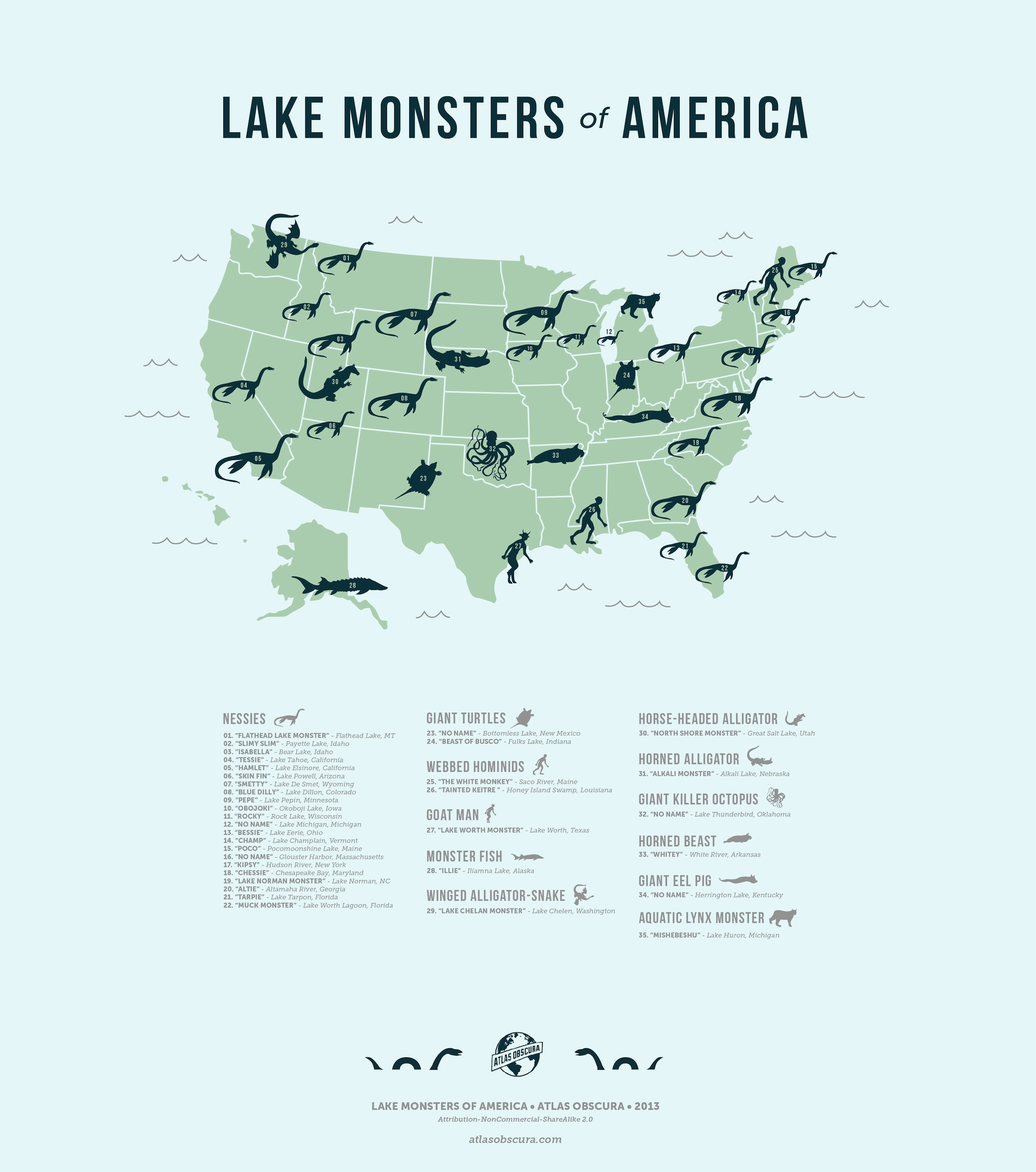 United States Map With Lakes.The Lake Monsters Of America Atlas Obscura